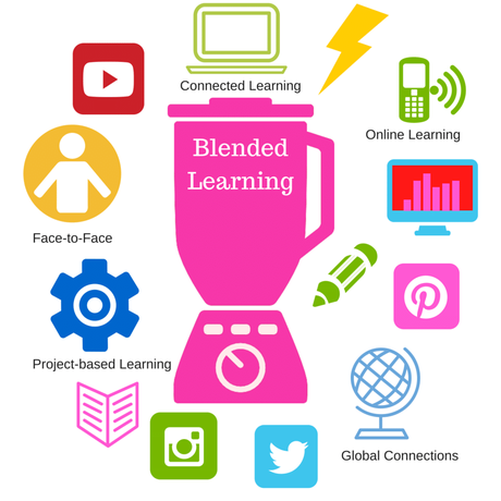 , Going beyond the classroom with blended learning, Lateral Communications